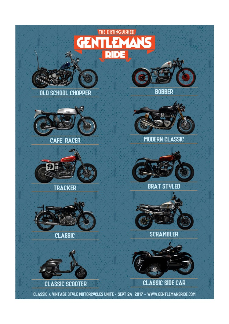 Master Style Guide